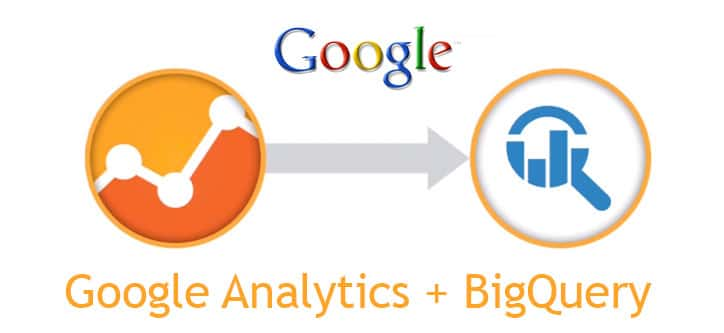 Google Analytics 100% adapté au bigdata grâce à BigQuery