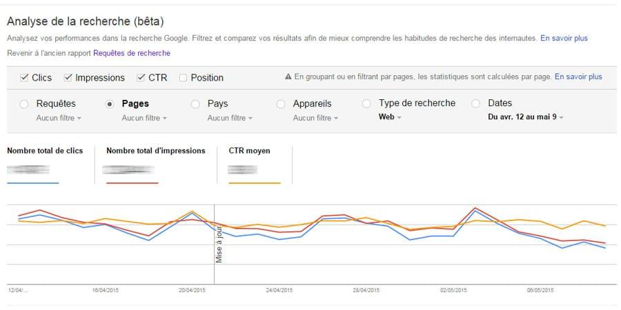 L'outil d'analyse de la recherche de Google Webmaster Tools a évolué