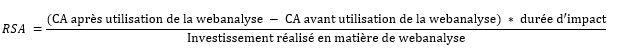 calcul-RSA