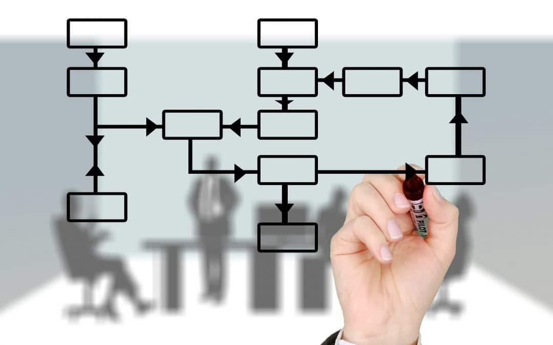 Comment choisir sa solution de tag management ?