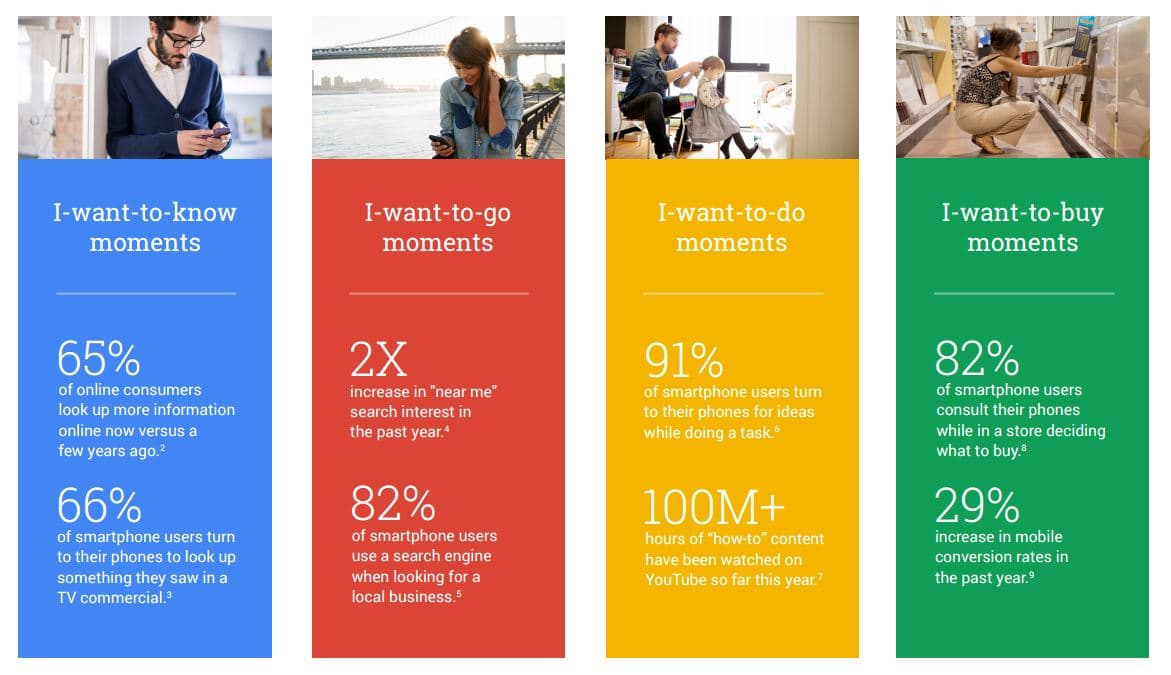micro-moments-Google