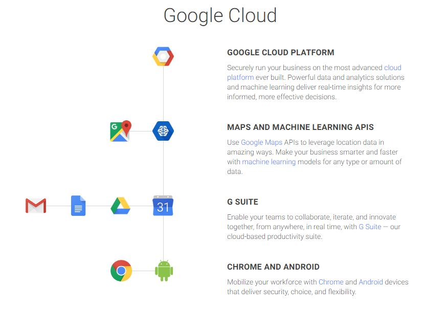 outils-google-cloud