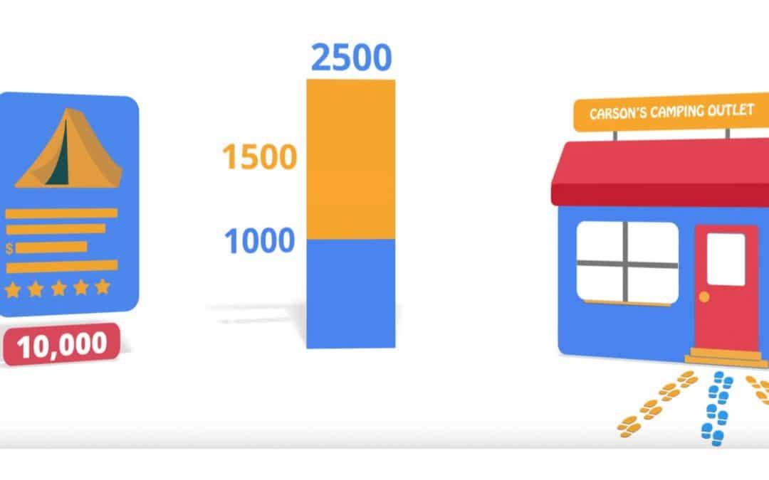 Que vous apporte le Google Store Visit ?